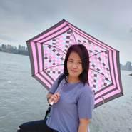 rayann571510's profile photo