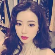 lic6096's profile photo