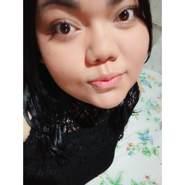 kimnzyoe's profile photo