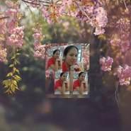 mara080561's profile photo