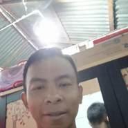 aguss109660's profile photo