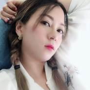 limein's profile photo