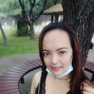 userczbi714's profile photo