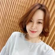 usergsq2156's profile photo