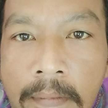 ronnieh790574_Jawa Timur_Độc thân_Nam