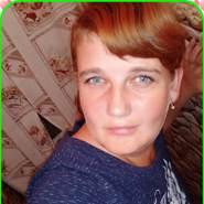 irinachka979722's profile photo