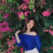 miya075's profile photo