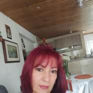 faisulya557588's profile photo