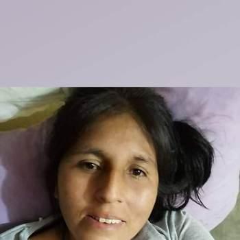 yovanaf786008_Lima_Single_Female