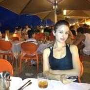 sandrianaa723949's profile photo