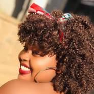Taniabea's profile photo