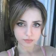 aashk864616's profile photo