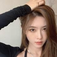 lis6382's profile photo