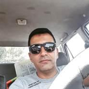mgdt642's profile photo