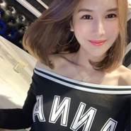 redb257764's profile photo