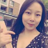 coco681's profile photo
