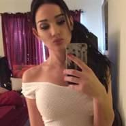 calara12w's profile photo