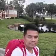 aphisitk788269's profile photo