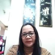 ceciliam539232's profile photo