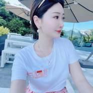 yam8023's profile photo