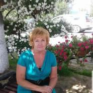 antoninas34892's profile photo