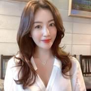 annaa209437's profile photo