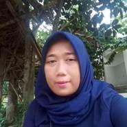 ivani975609's profile photo