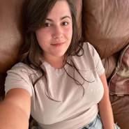 minb562's profile photo