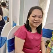 xiaom12's profile photo