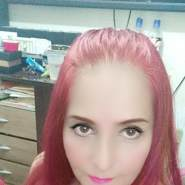 deyka91's profile photo