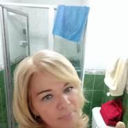 luzm702180's profile photo