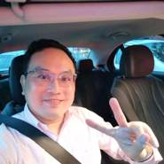 limj865's profile photo