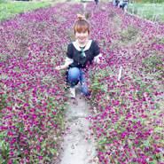phuongd998986's profile photo