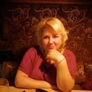 user_uifp39712's profile photo