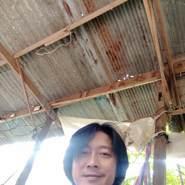 trinhn94596's profile photo