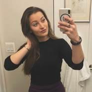pricilliaanneperez's profile photo