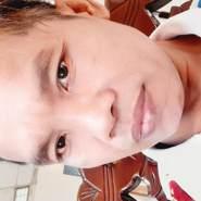 wichit237018's profile photo