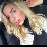 vikkso's profile photo