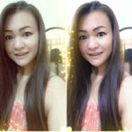 monay187's profile photo