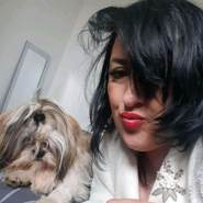 dieudonneg329567's profile photo
