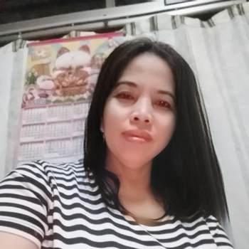 mahanian497503_Taipei_Single_Female