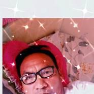 narcisom111055's profile photo