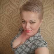 anzhelar251333's profile photo