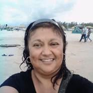 joynadia's profile photo