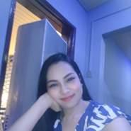 nanan444803's profile photo