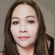 nenalynl343254's profile photo