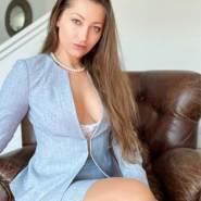 janeta451041's profile photo