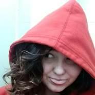samanthat924808's profile photo