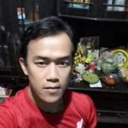 giag222's profile photo