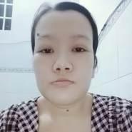 yend165's profile photo